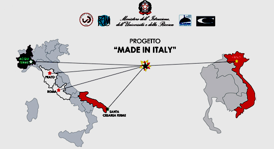 Progetto Made in Italy